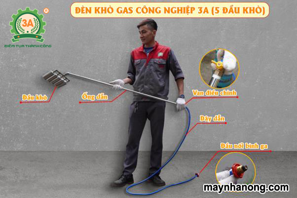 lưu ý điều gì khi sử dụng bình khò gas
